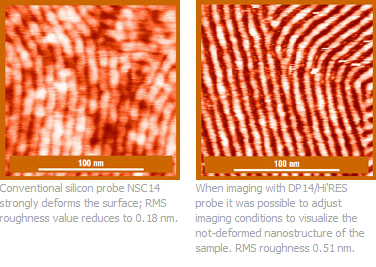 Fig. 1. Images of liquid crystalline nanotexture of polypeptide with mini-dendritic groups. Images are obtained in tapping mode on Veeco Dimension 5000 AFM. Images are courtesy of Dr. S. Magonov (Veeco). Sample courtesy of Prof. V. Percec, (University of Pennsylvania, Phyladelphia, USA).